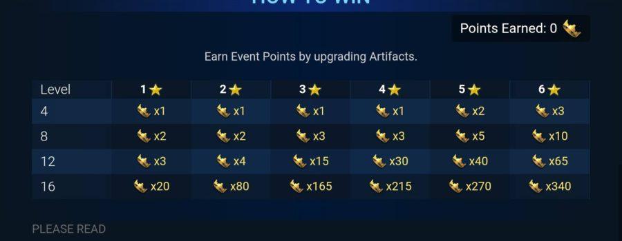 Artifact enhancement – Event Guide