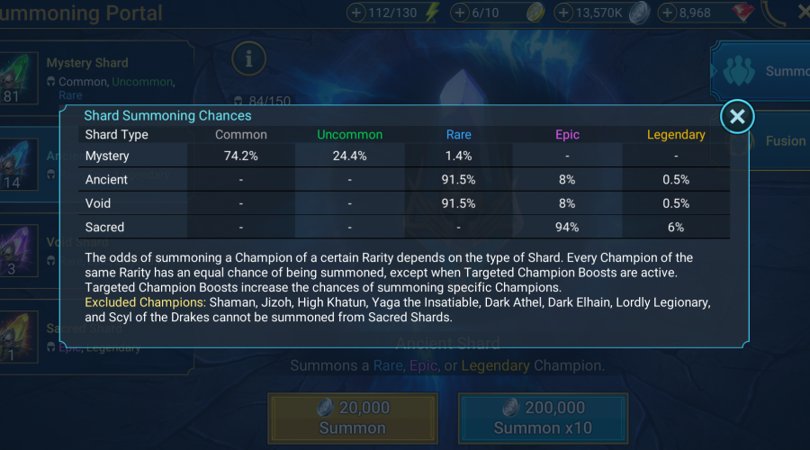 Chances of getting a Legendary from Ancients