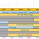 Vergumkaar Fusion Guide & Tracker